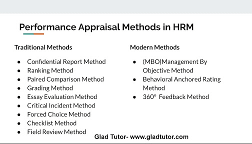 Methods of Performance Appraisal in HRM